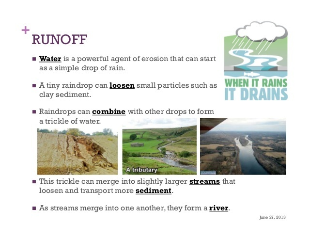Runoff and Erosion